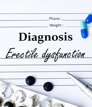 Erectile Dysfunction Market Research Report